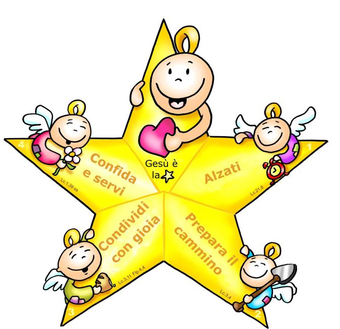 La stella dell'Avvento – Anno C