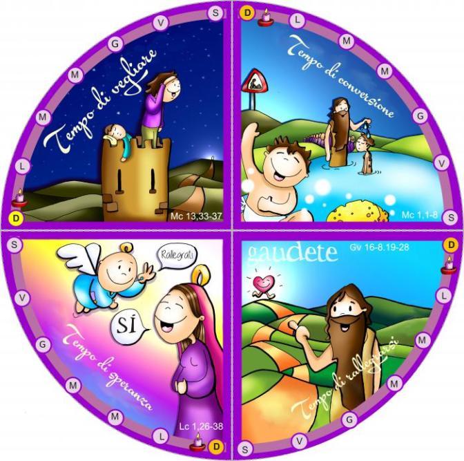 L'orologio dell' Avvento – Anno B